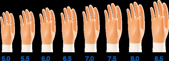 マーク表示された手袋